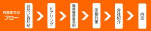 スクリーンショット 2017-06-17 16.18.48