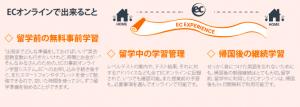 EC online