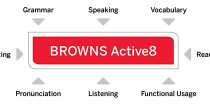 active8-diagram