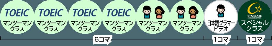 Toeicplus